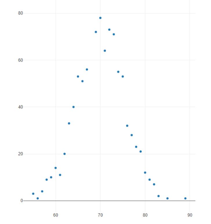 141_Graph.PNG