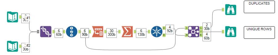 2019-07-25 14_35_52-Alteryx Designer x64 - Unique rows dynamic.yxmd.png