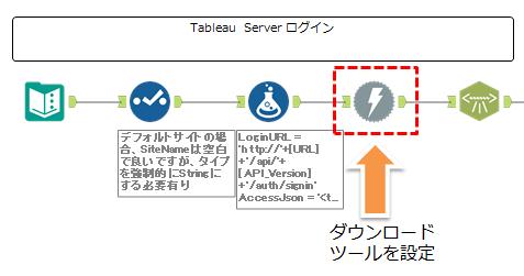 alt_restapi_login_step3.png