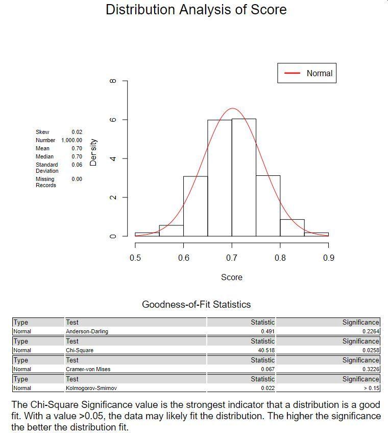 141 distribution analysis.jpg