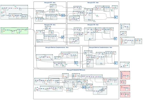 Complete Teacher Allocation Workflow