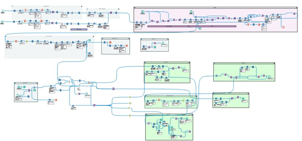 workflow_Pictrue.png