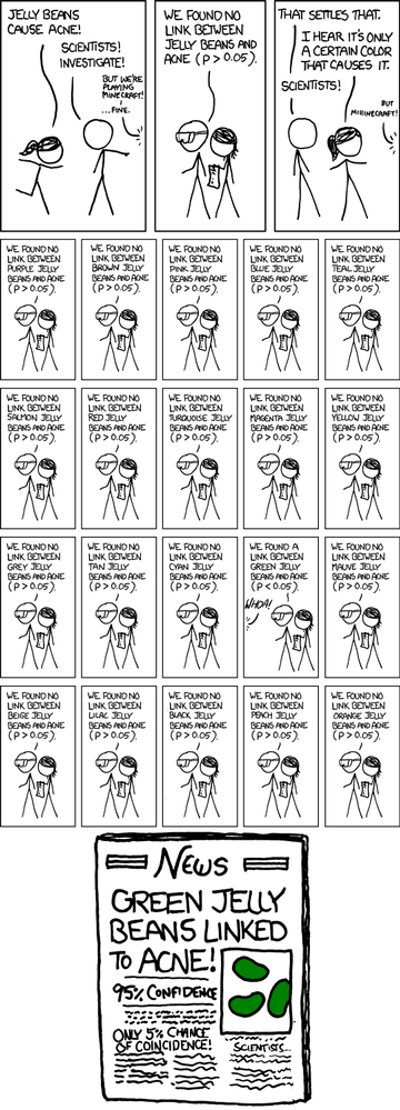 Significant: https://xkcd.com/882/