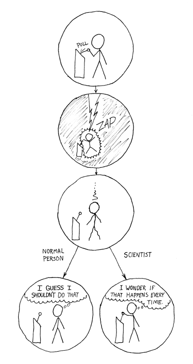 The Difference: https://xkcd.com/242/