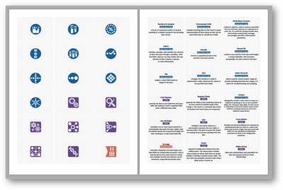 alteryx_flashcards_twopage.png