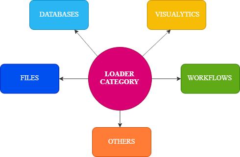 Metadata_loader_overview.png