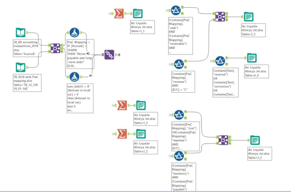 JET Testing Workflow