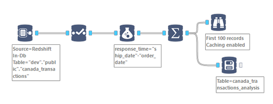 In-DB_Workflow.PNG