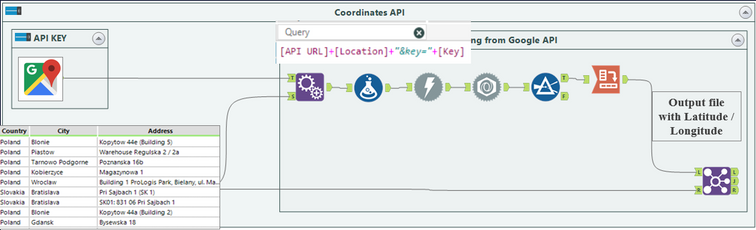 Use the Google API connector to file coordinates of facilities
