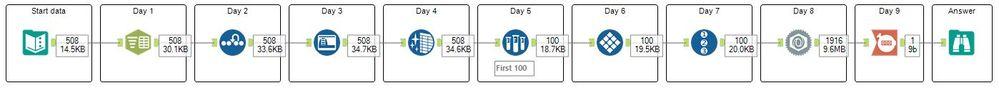 challenge 194.JPG