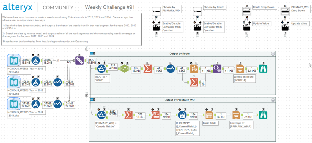 """I love how Alteryx can dynamically update the chart titles with the Report Text tool with code as simple as """":A""""."""