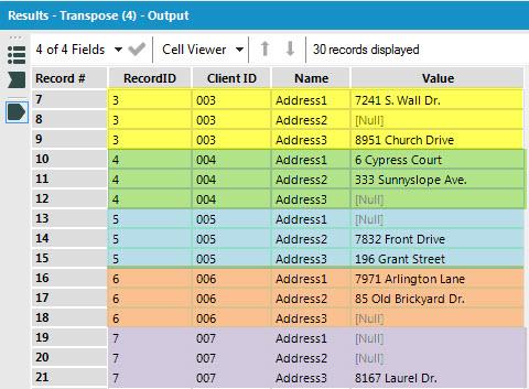 transposed_data.jpg