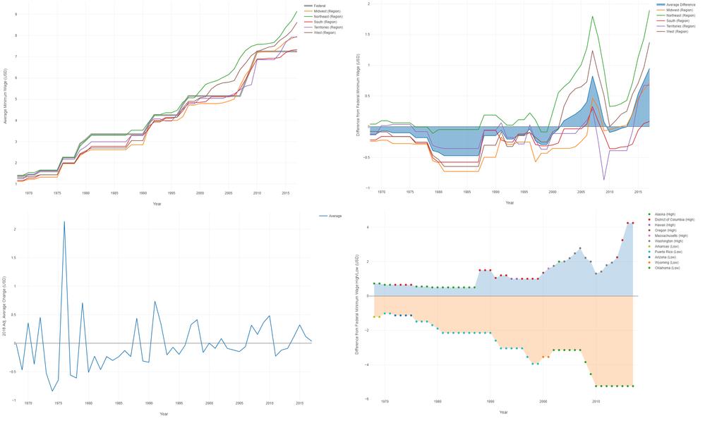 Minimum_Wage_Analytics.PNG