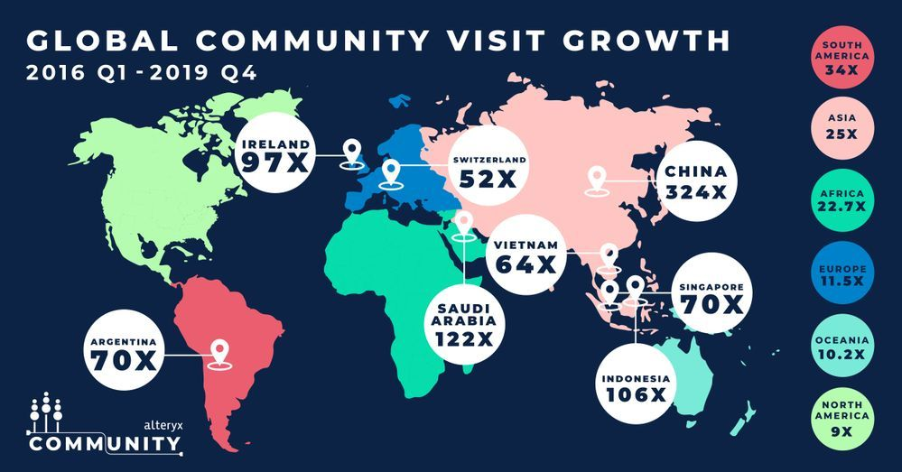 Community_DecadeInReview_Infographic_Social_1200x628px-01.jpg
