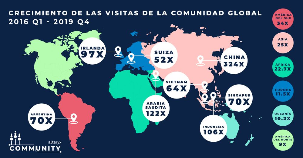 Community_DecadeInReview_Infographic_Social_1200x628px_Spanish-01.jpg