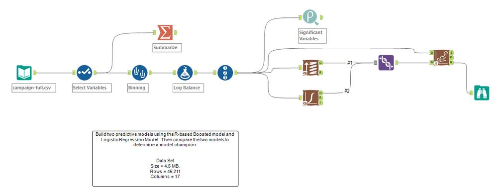 Predictive_Workflow.PNG