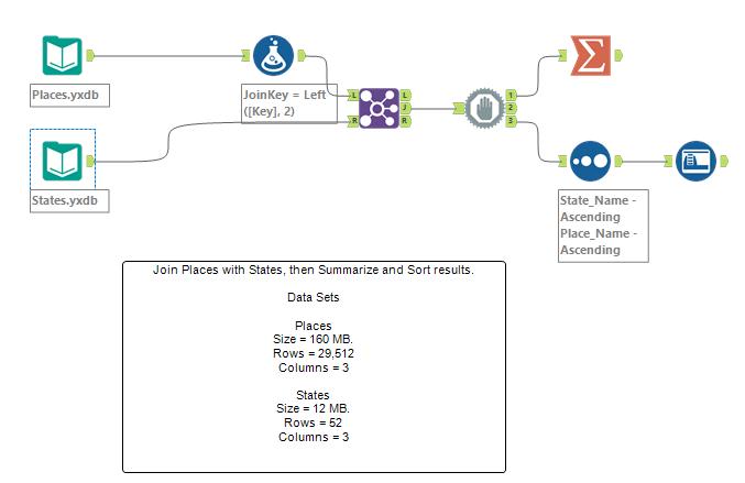 PrepBlend_Workflow.PNG