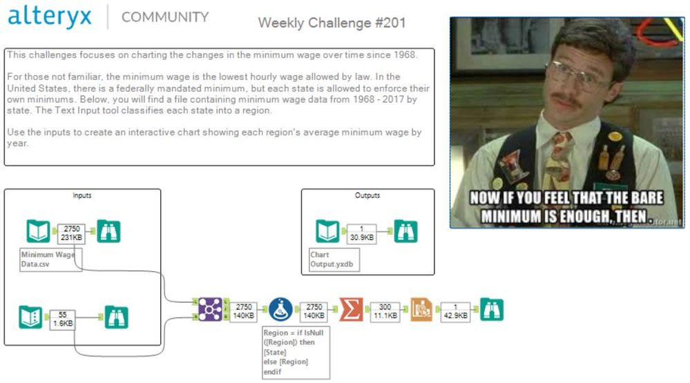 challenge 201.JPG