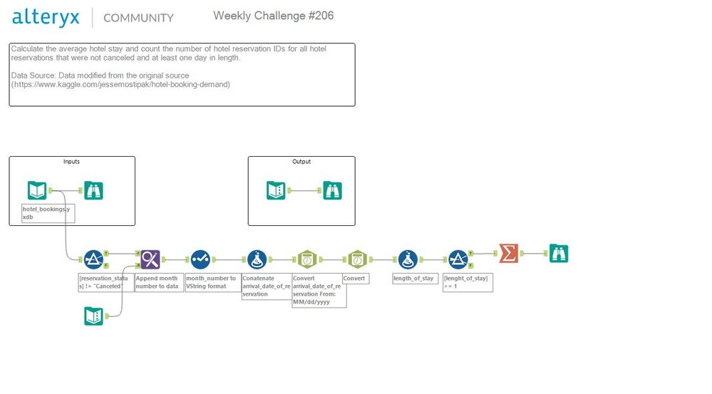Weekly Challenge 206.jpg