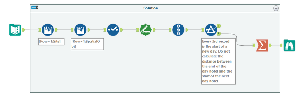 Solution Screenshot.png
