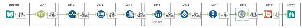 Challenge 194 2020-05-07.jpg