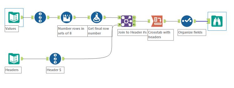 crosstab headers.PNG