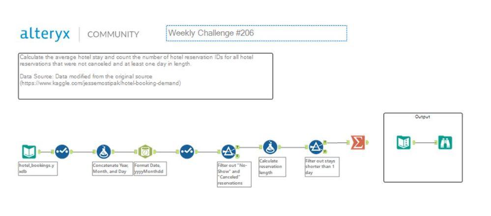 Challenge_206_Solution.JPG