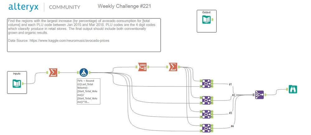 Weekly Challenge #221.JPG