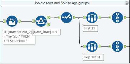 Isolate required rows and split to age groups.PNG