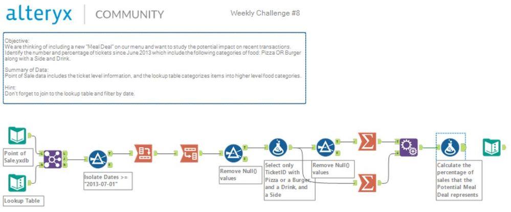 Challenge_8_Solution.JPG