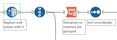 Transpose to group.PNG