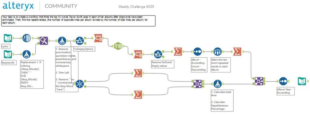 Challenge_205_Solution.JPG