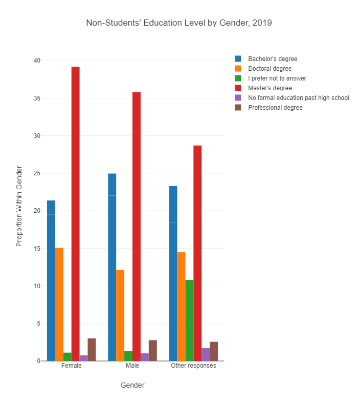 2019 education by gender.png