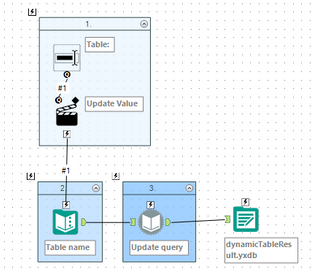Configure Dynamic Input Tool To Accept Table Name