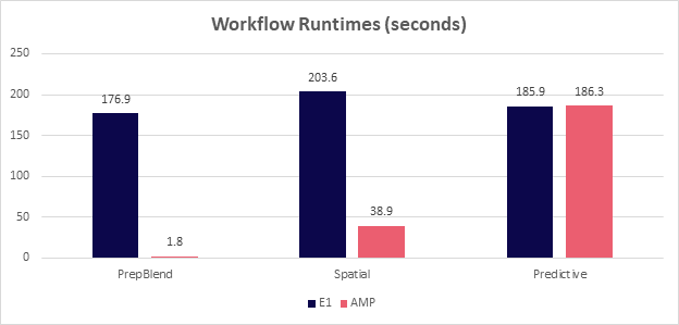 AMP_Results.png
