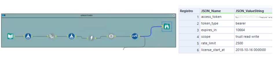 Alteryx result returning token