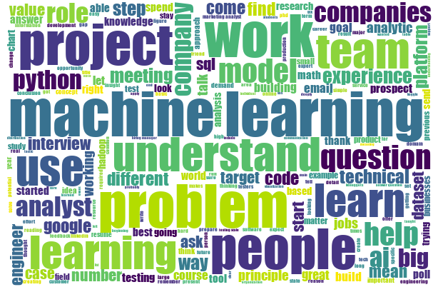 ds skills word cloud 2.png