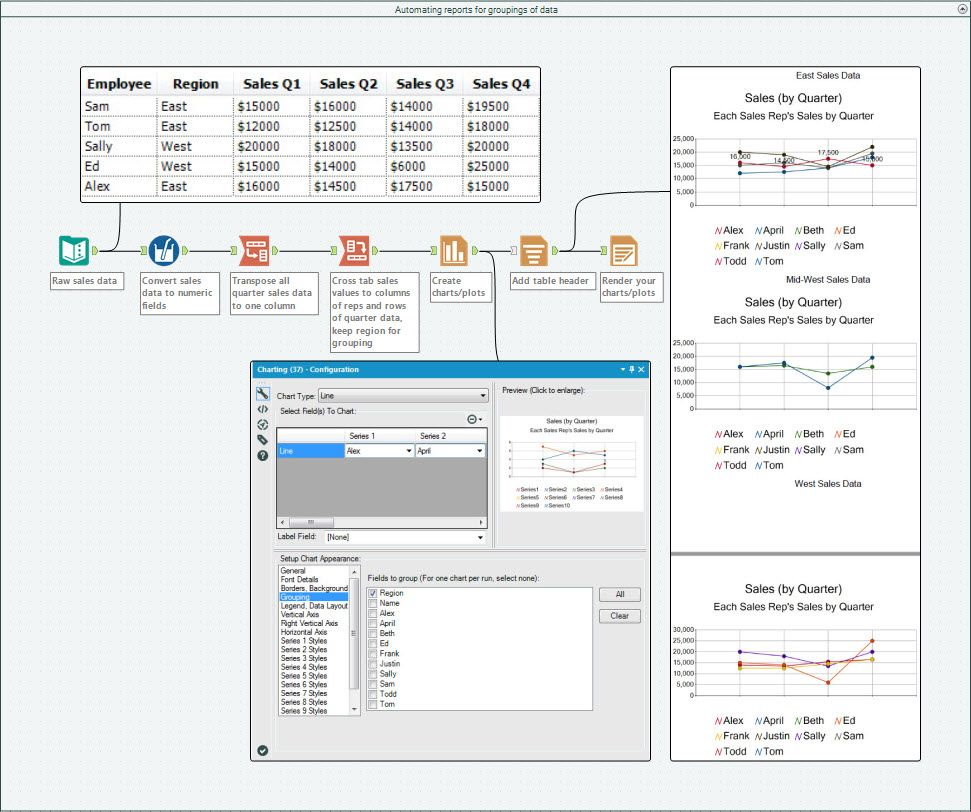 Automating reports for groupings of data.jpg