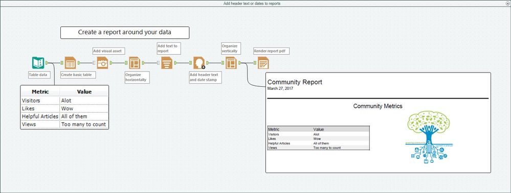 Add header text or dates to reports.jpg