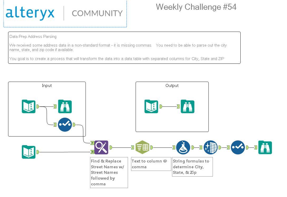 Challenge #54: Data Prep Address Parsing - Alteryx Community