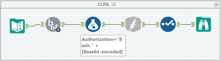 Solved: APIs in Alteryx: cURL using u- - Alteryx Community