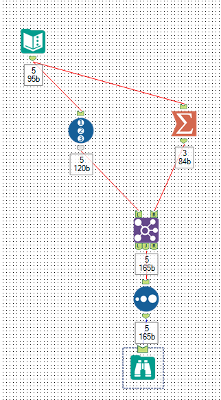 Solved: =Countif - Alteryx Community