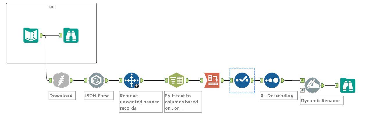 Challenge #7: Download Data and Parse JSON - Alteryx Community