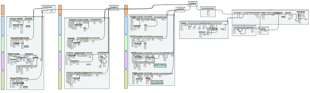 This is the entire SQL table creation workflow.