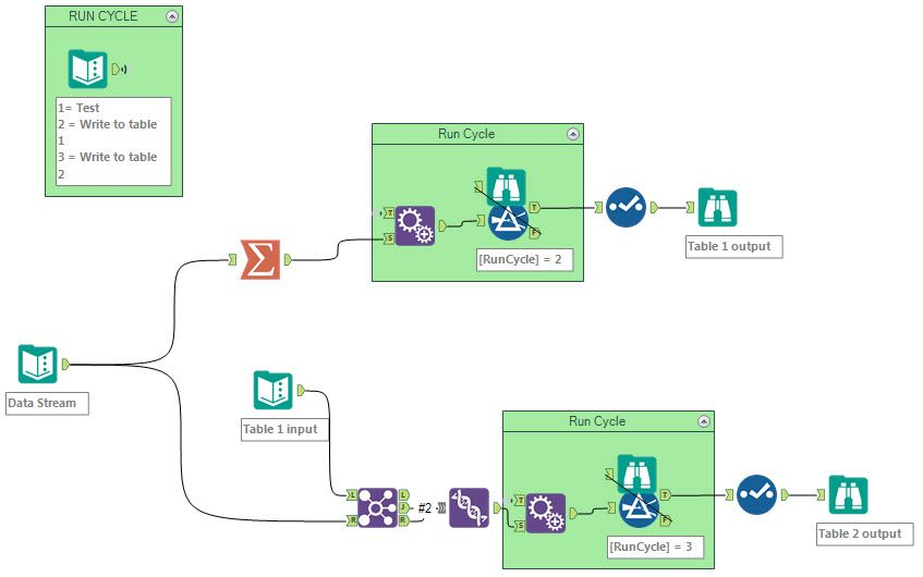 Workflow Run Order.jpg