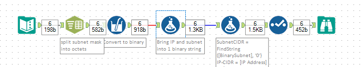 Solved: Network Math - ip and netmask convert to CIDR form