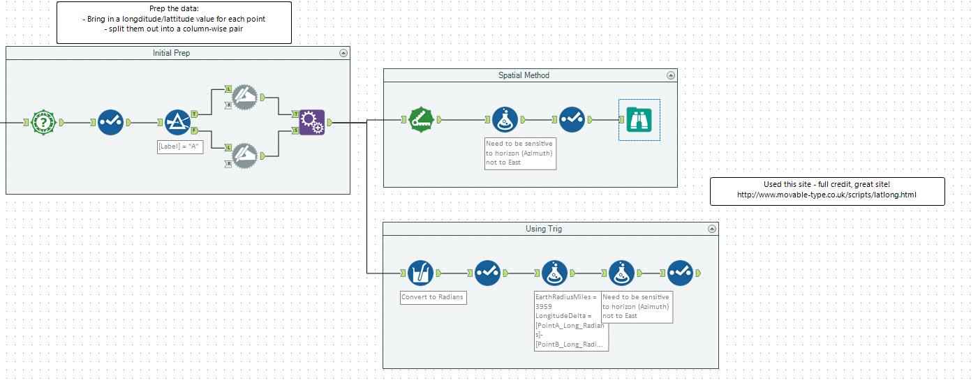 Challenge #67: Calculate Spatial Angles - Alteryx Community