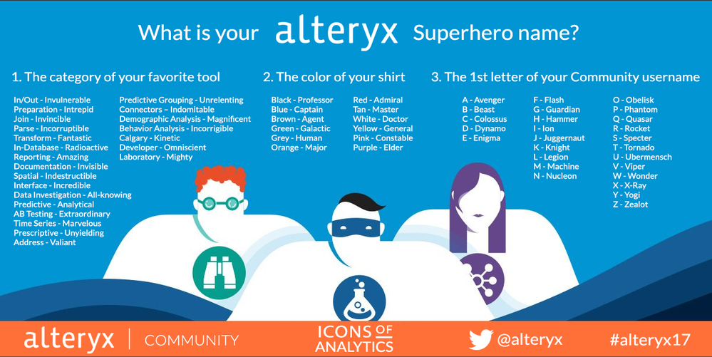 Inspire_superheroname_infographic_C#ICONS.png