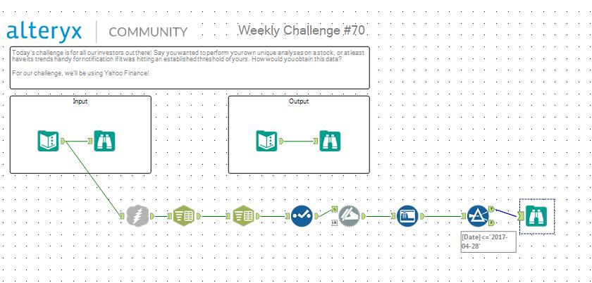 Challenge #69: Web Stock Data - Alteryx Community