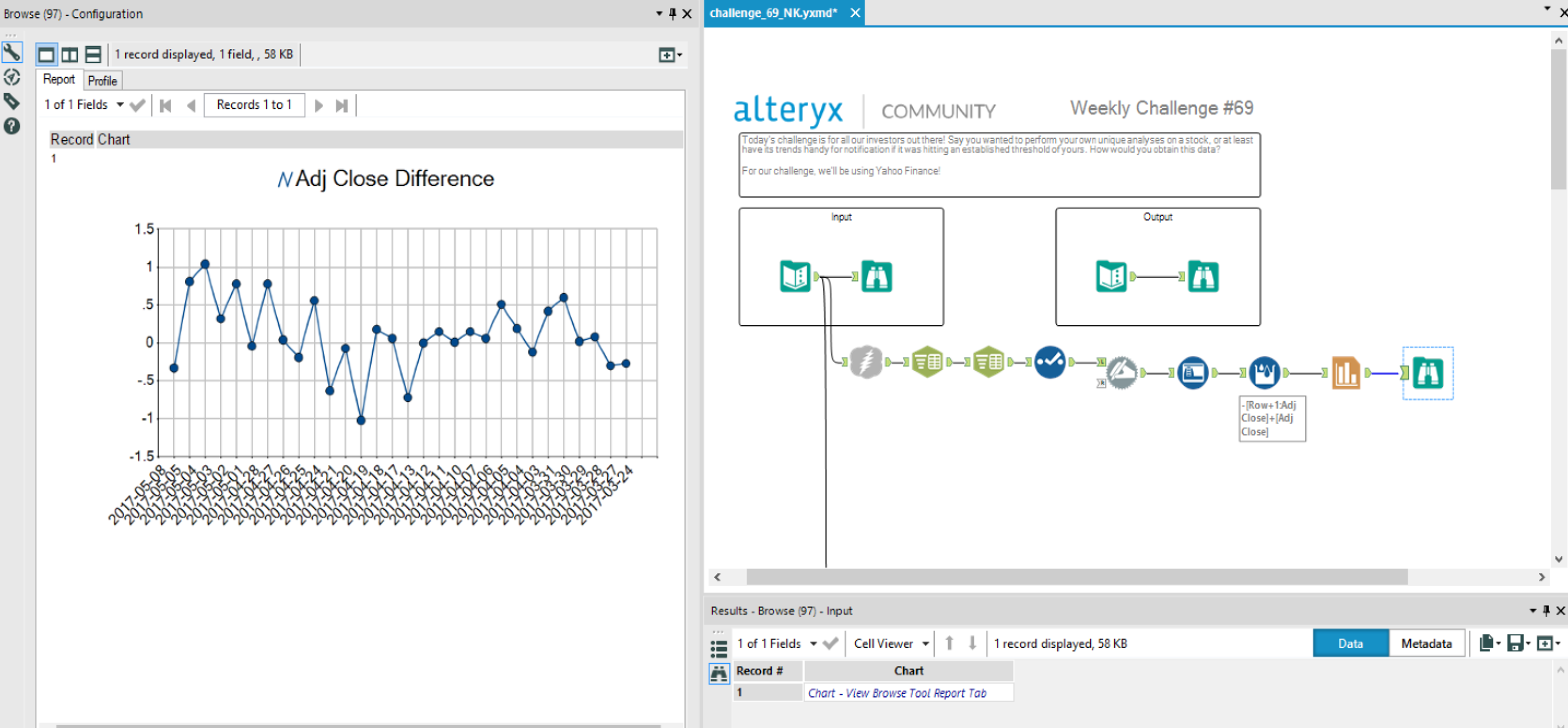 Challenge 69 web stock data alteryx community biocorpaavc Choice Image